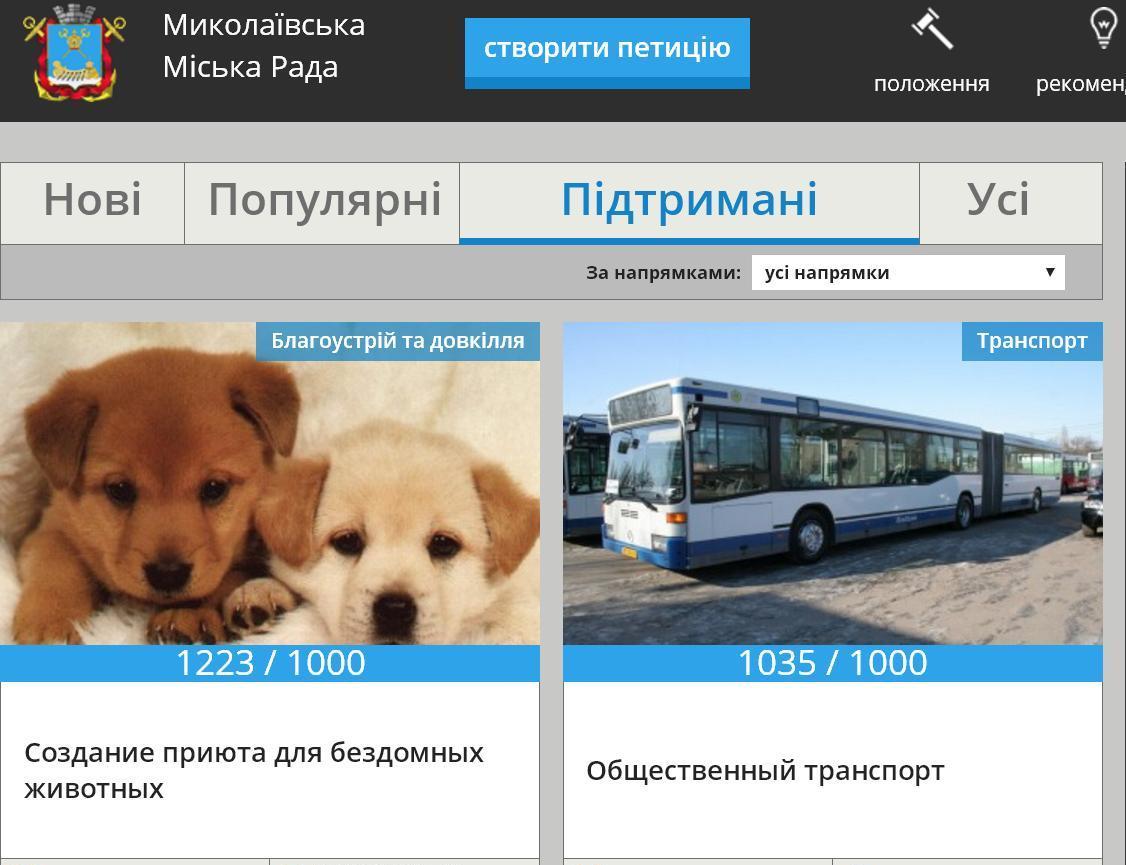 Больше всего николаевцы хотят видеть в городе приют для дворняжек и общественный транспорт (фото) - фото 1